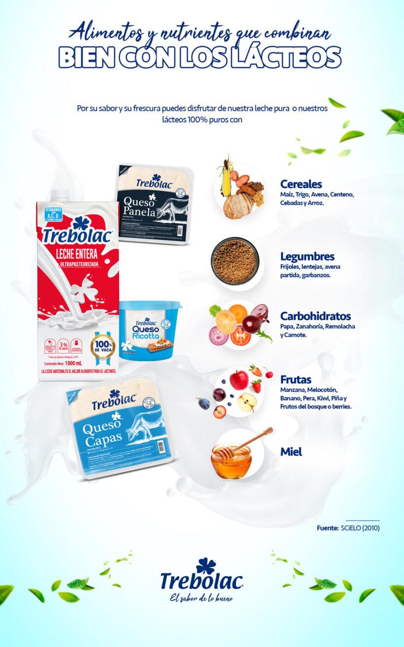 Alimentos y nutrientes que combinan bien con leche