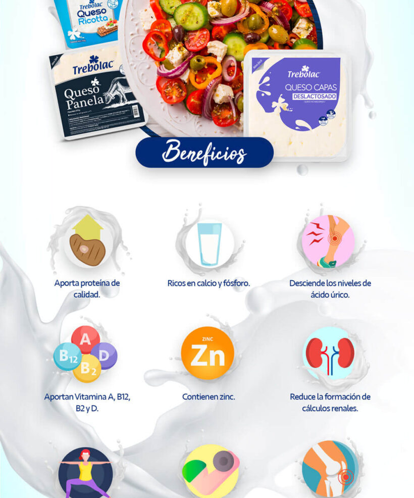 Beneficios de incluir quesos en tu alimentación