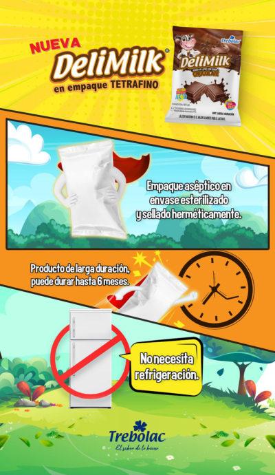 Beneficios de la leche y leche saborizada para la recuperación muscular