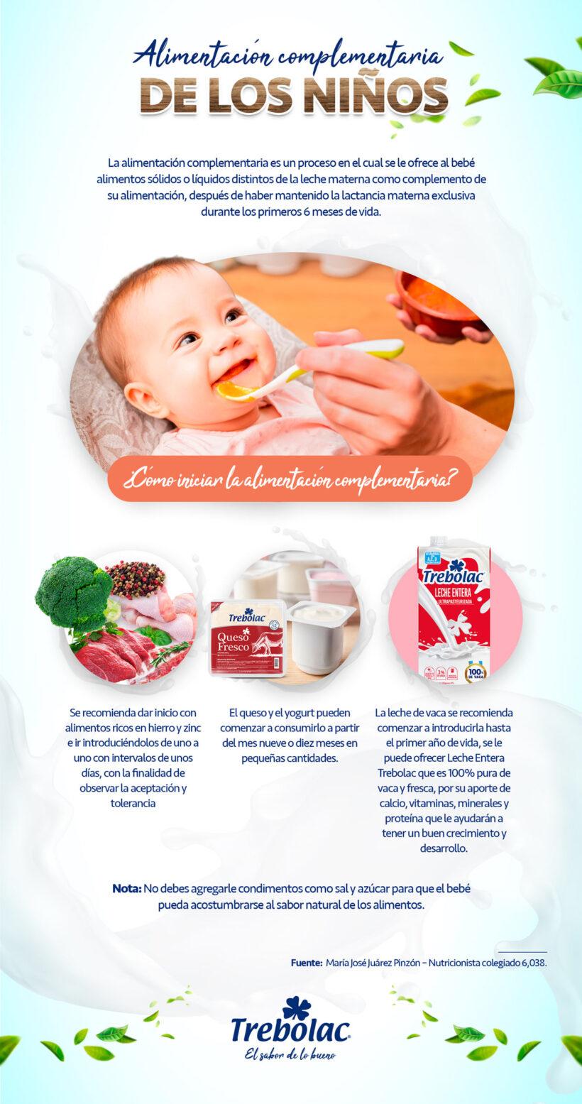 Alimentación complementaria de los niños - Inicio de consumo de lácteos. ¿Qué, cómo y cuándo comenzar a consumirlos?